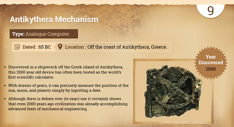 Greatest-Archaeological-Discoveries-Of-All-Time-9