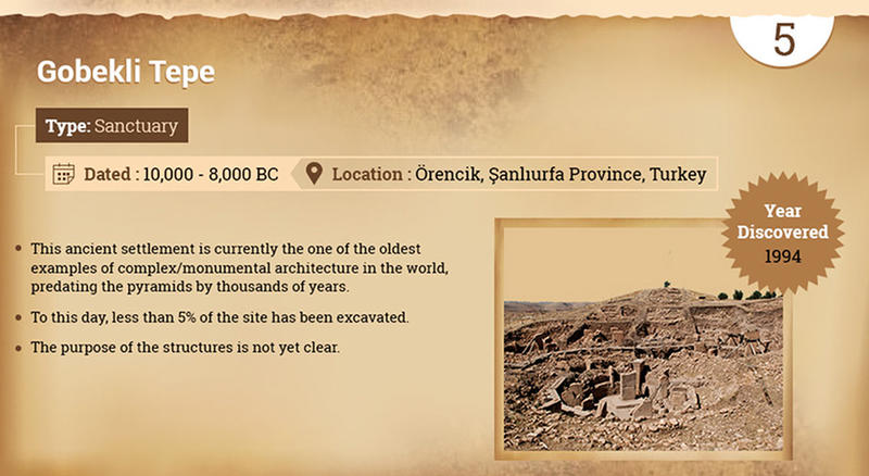 Greatest-Archaeological-Discoveries-Of-All-Time-5