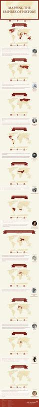 Mapping the Empires of History #Infographic