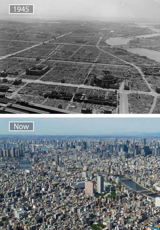 Cities Then and Now 2