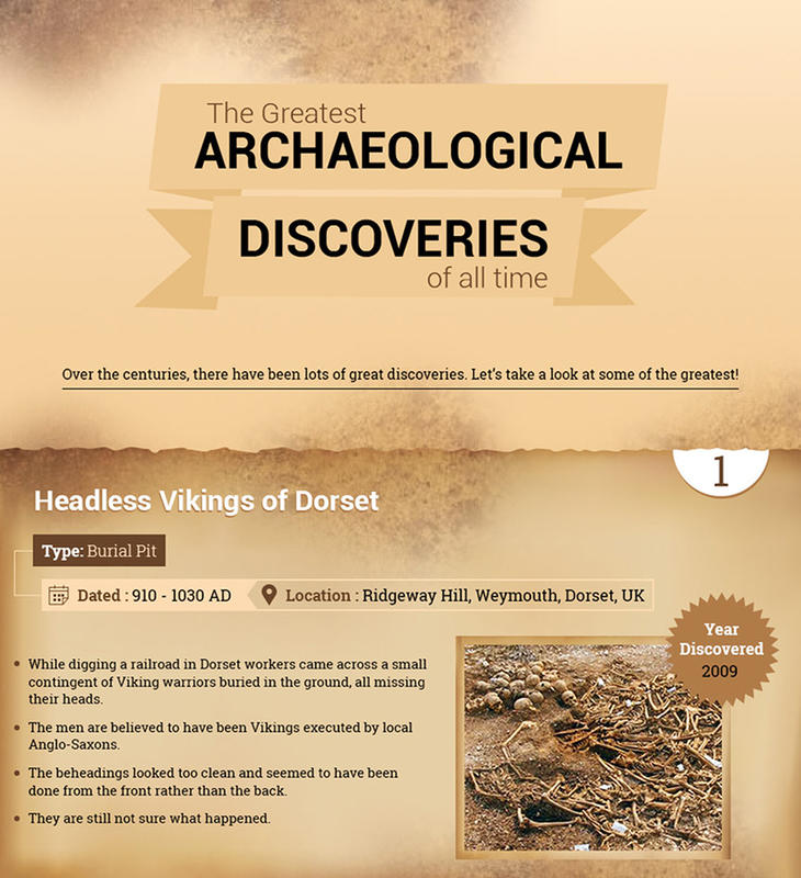 Greatest-Archaeological-Discoveries-Of-All-Time-1