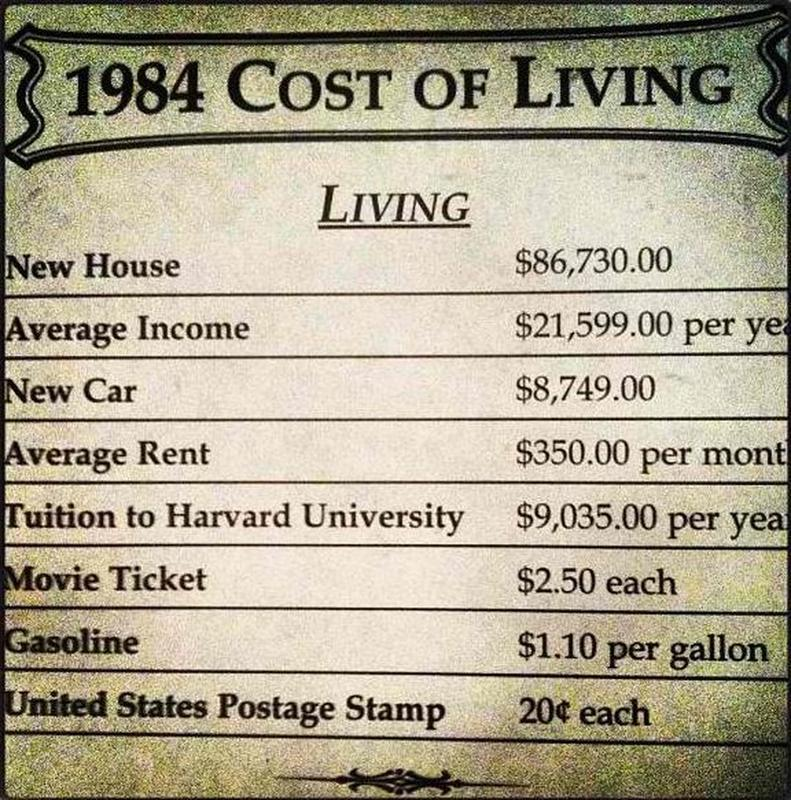 cost-of-living-15