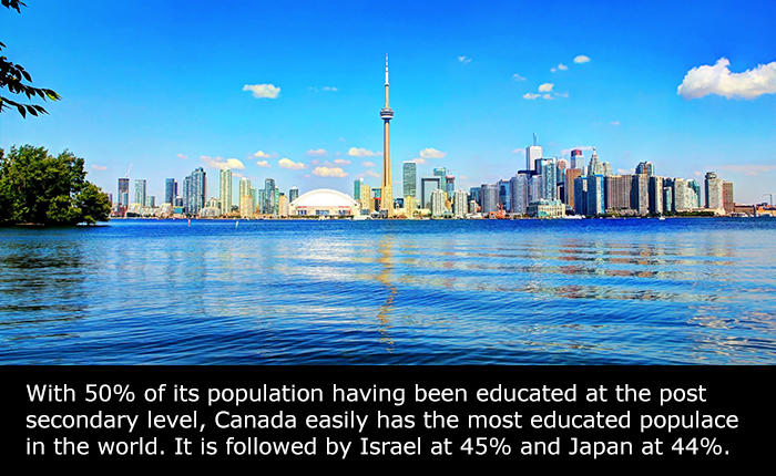 Country-facts-19