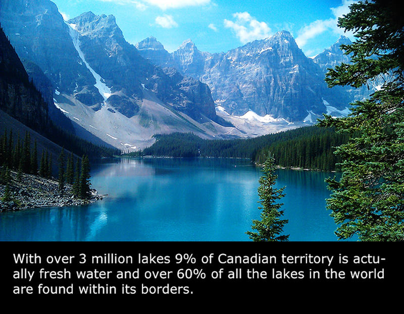 Country-facts-10
